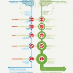 Carol Dweck on Fixed Mindset vs. Growth Mindset