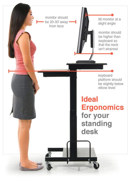 ideal standing desk setup