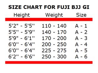 size chart gi