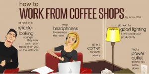 how to work at coffee shops featured image