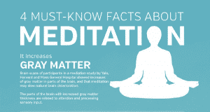 meditation featured image