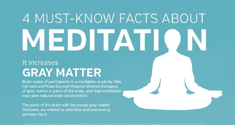 meditation featured image