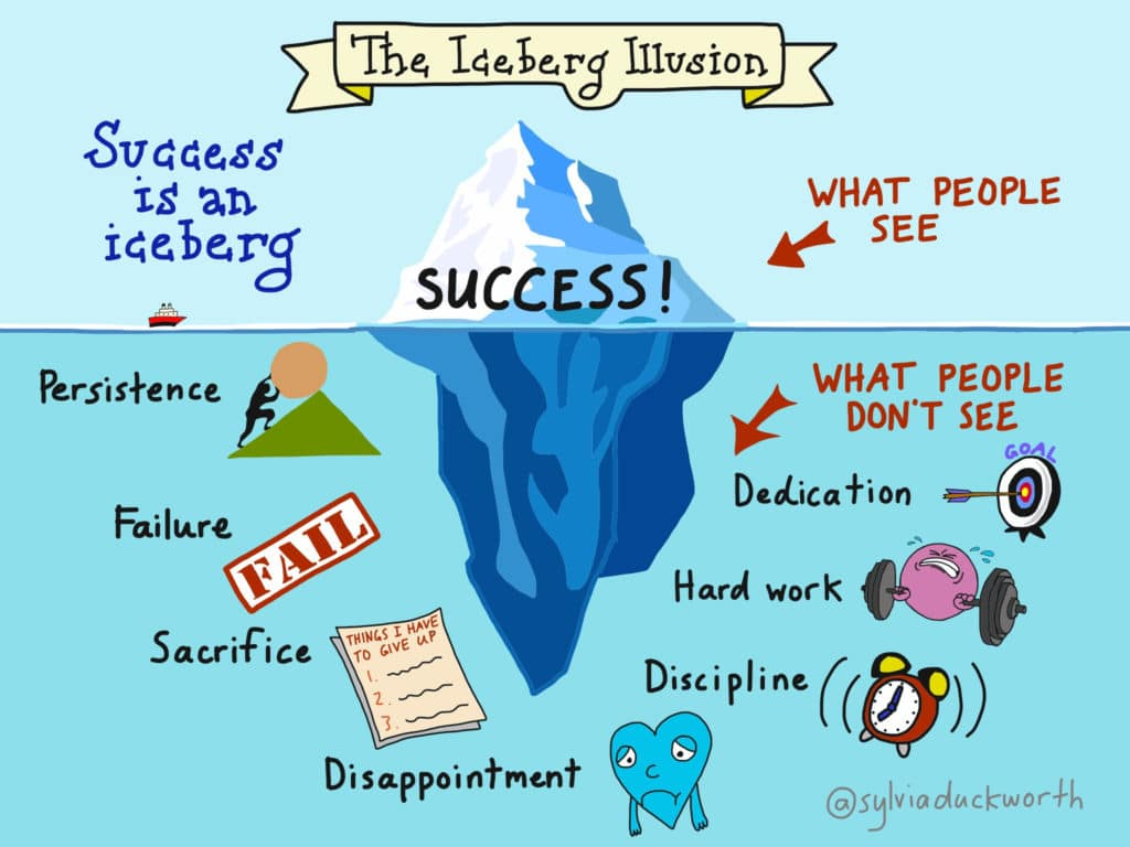 the iceberg illusion of success