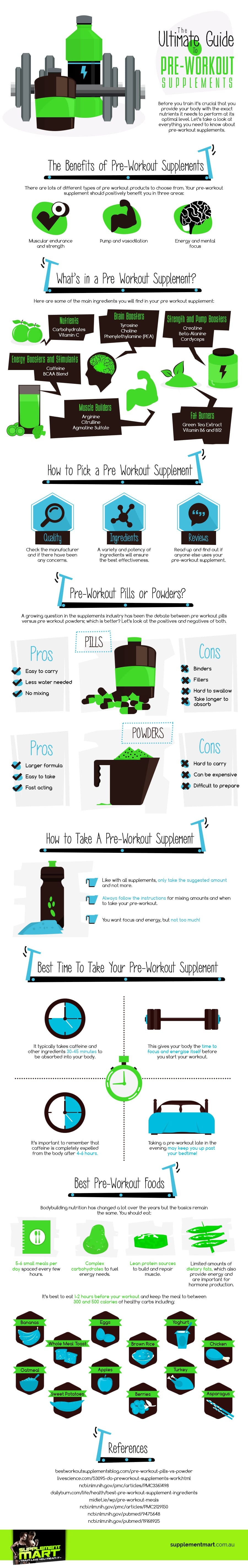 preworkout supplements infographic