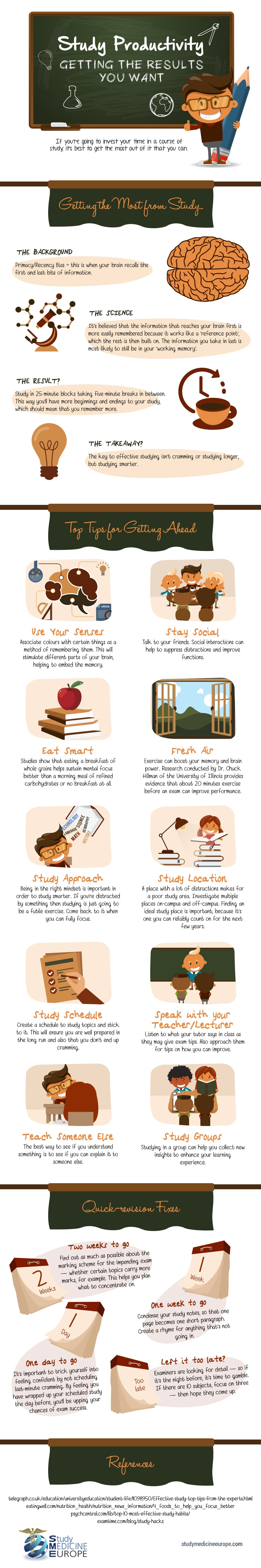 Study-Smart-An-Infographic